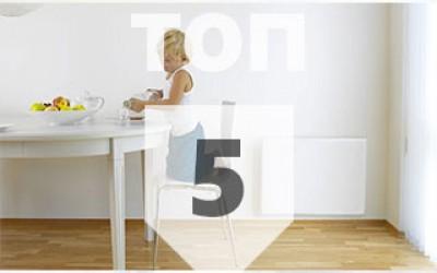 Топ 5 най-продавани конвектори за Октомври