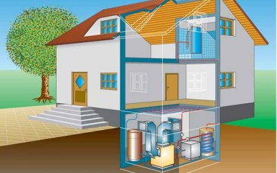Как е измислено подовото отопление?